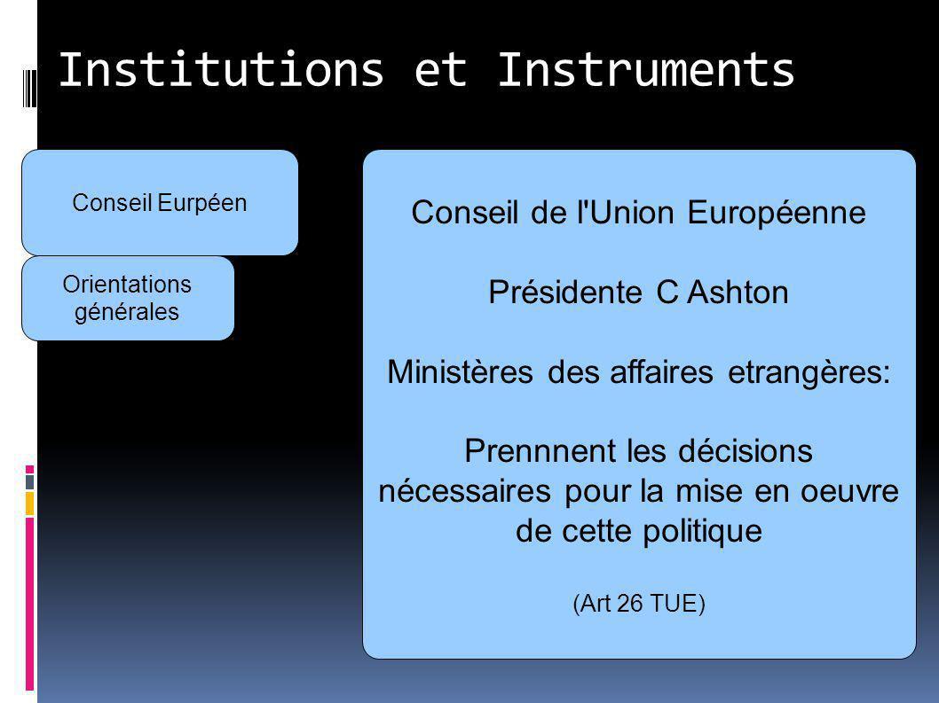 Conseil de l UE Les instruments Décision Unanime Conseil Européen Orientations générales
