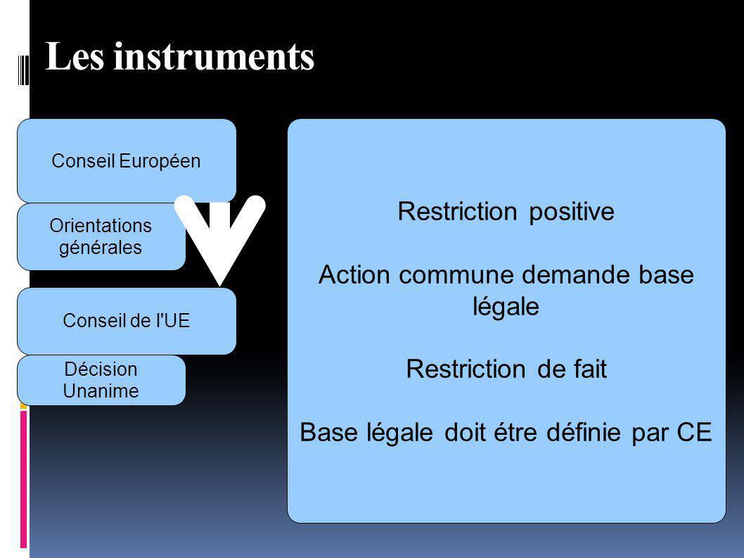 Conseil de l UE Les instruments Décision Unanime Conseil Européen Orientations générales Restriction positive Action commune demande base légale Restriction de fait Base légale doit étre définie par CE