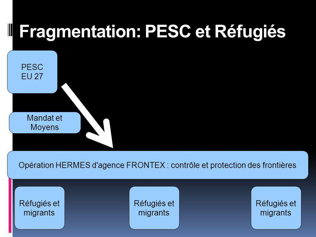 Opération HERMES d agence FRONTEX : contrôle et protection des frontières Fragmentation: PESC et Réfugiés PESC EU 27 Réfugiés et migrants Mandat et Moyens Réfugiés et migrants Réfugiés et migrants