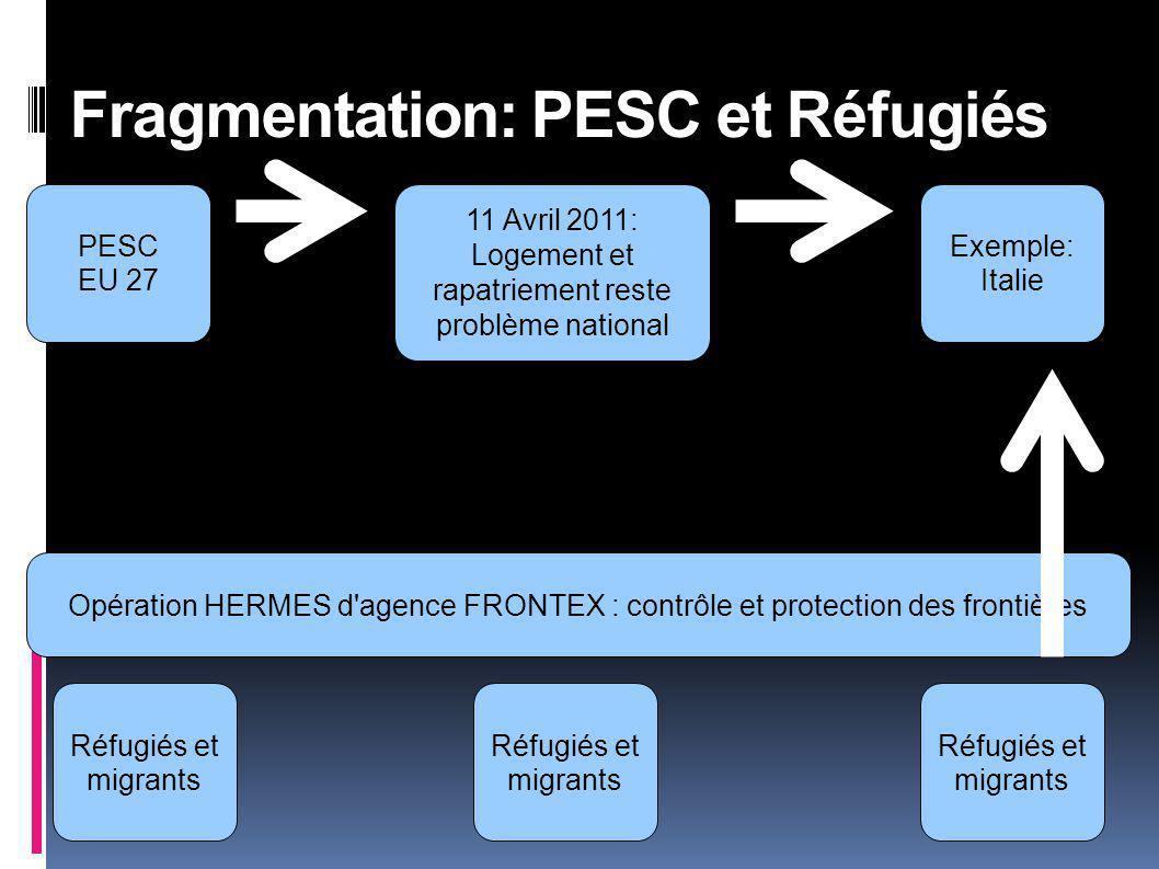Opération HERMES d agence FRONTEX : contrôle et protection des frontières Fragmentation: PESC et Réfugiés PESC EU 27 Réfugiés et migrants Exemple: Italie Réfugiés et migrants Réfugiés et migrants Surcharge et ouverture des frontières 11.
