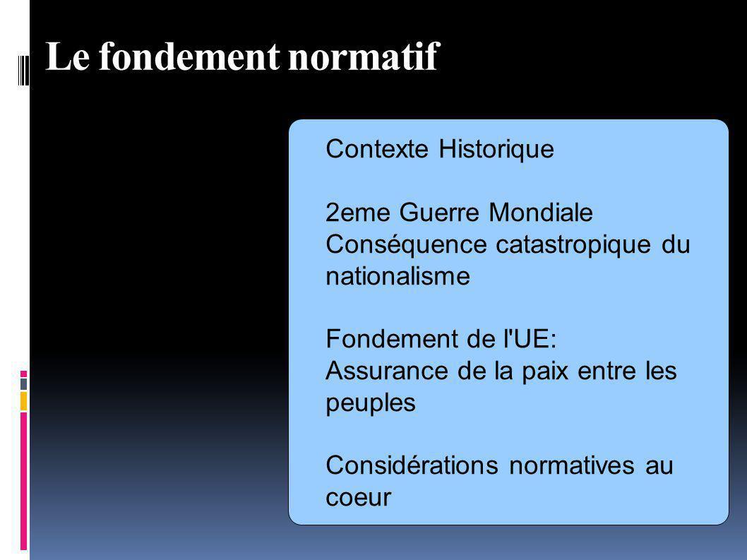 Contexte Historique 2eme Guerre Mondiale Conséquence catastropique du nationalisme Fondement de l UE: Assurance de la paix entre les peuples Considérations normatives au coeur Le fondement normatif