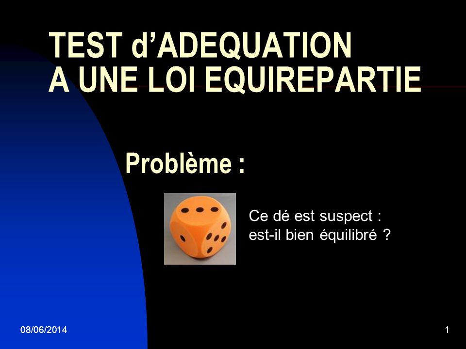 08/06/20141 TEST dADEQUATION A UNE LOI EQUIREPARTIE Problème : Ce dé est suspect : est-il bien équilibré ?