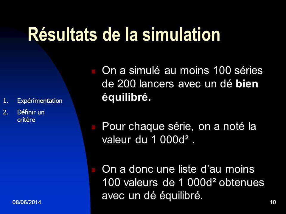 Résultats de la simulation On a simulé au moins 100 séries de 200 lancers avec un dé bien équilibré.