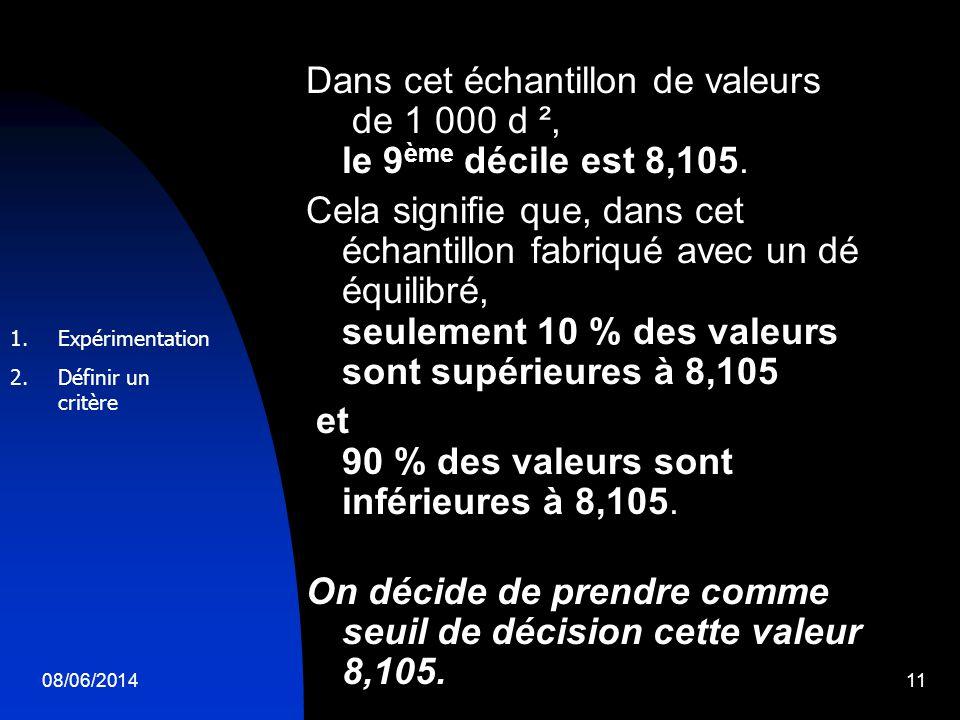 08/06/201411 Dans cet échantillon de valeurs de 1 000 d ², le 9 ème décile est 8,105.