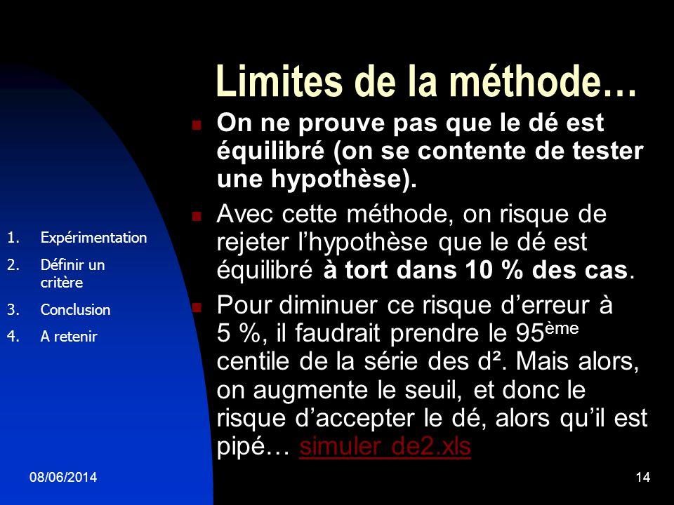 08/06/201414 Limites de la méthode… On ne prouve pas que le dé est équilibré (on se contente de tester une hypothèse).
