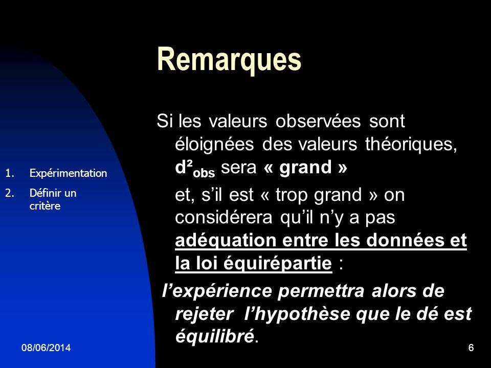 08/06/20146 Remarques Si les valeurs observées sont éloignées des valeurs théoriques, d² obs sera « grand » et, sil est « trop grand » on considérera quil ny a pas adéquation entre les données et la loi équirépartie : lexpérience permettra alors de rejeter lhypothèse que le dé est équilibré.