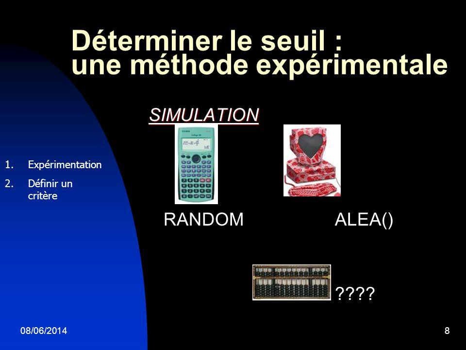 08/06/20148 Déterminer le seuil : une méthode expérimentale SIMULATION RANDOMALEA() ???.