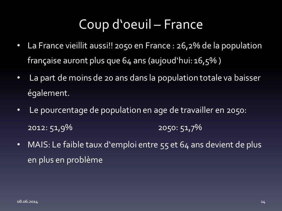 Coup doeuil – France La France vieillit aussi!.