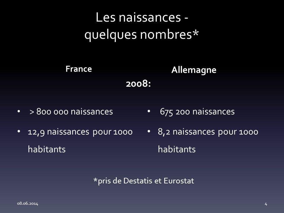 Les naissances - quelques nombres* France > 800 000 naissances 12,9 naissances pour 1000 habitants Allemagne 675 200 naissances 8,2 naissances pour 1000 habitants 08.06.20144 2008: *pris de Destatis et Eurostat