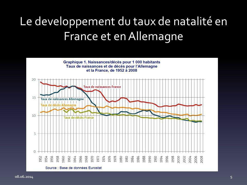 Le developpement du taux de natalité en France et en Allemagne 08.06.20145