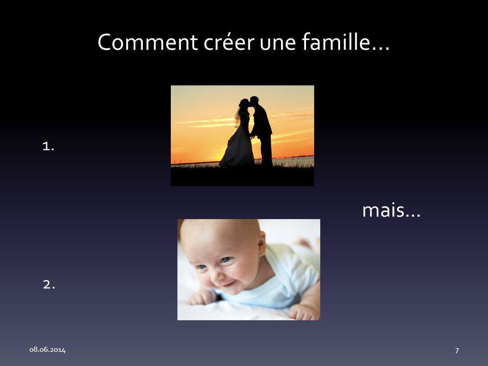 Comment créer une famille... 08.06.20147 1. 2. mais...