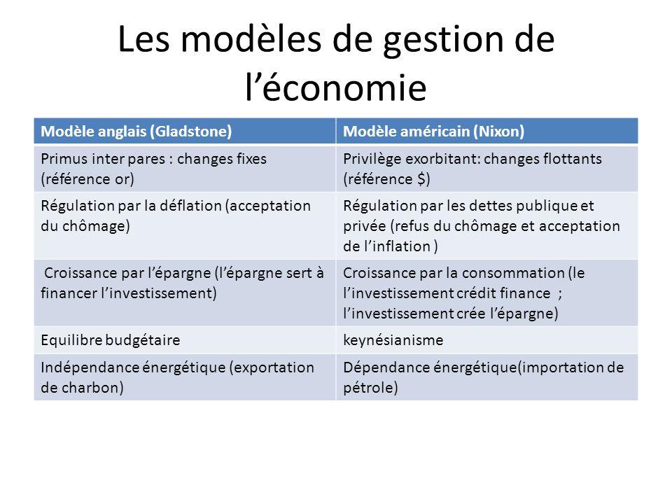 Les modèles de gestion de léconomie Modèle anglais (Gladstone)Modèle américain (Nixon) Primus inter pares : changes fixes (référence or) Privilège exorbitant: changes flottants (référence $) Régulation par la déflation (acceptation du chômage) Régulation par les dettes publique et privée (refus du chômage et acceptation de linflation ) Croissance par lépargne (lépargne sert à financer linvestissement) Croissance par la consommation (le linvestissement crédit finance ; linvestissement crée lépargne) Equilibre budgétairekeynésianisme Indépendance énergétique (exportation de charbon) Dépendance énergétique(importation de pétrole)