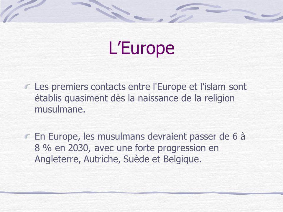 LEurope Les premiers contacts entre l'Europe et l'islam sont établis quasiment dès la naissance de la religion musulmane. En Europe, les musulmans dev