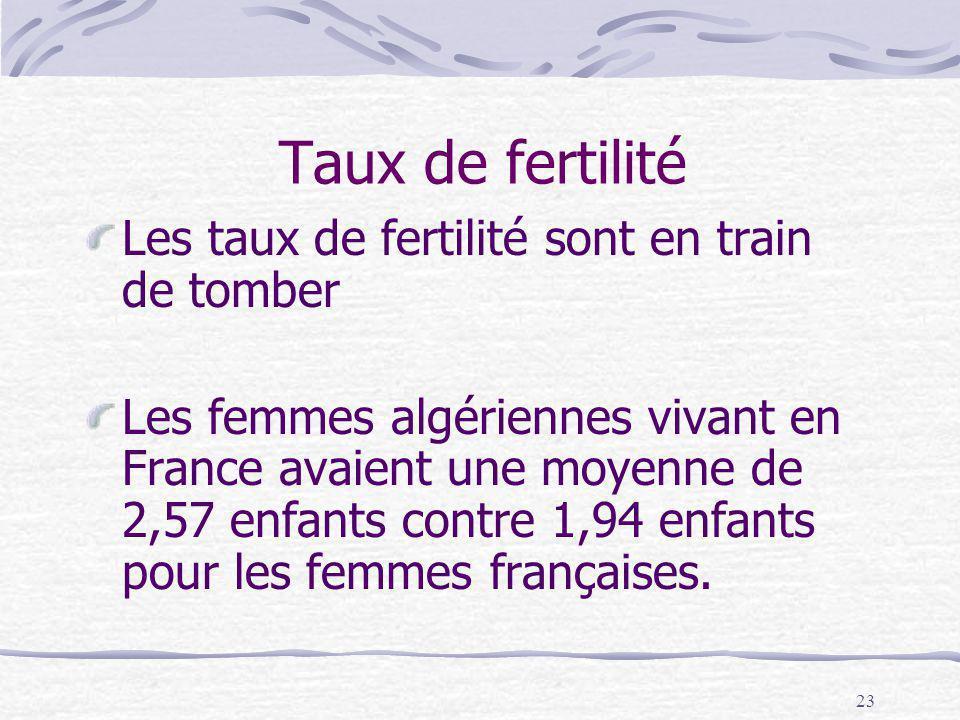23 Taux de fertilité Les taux de fertilité sont en train de tomber Les femmes algériennes vivant en France avaient une moyenne de 2,57 enfants contre