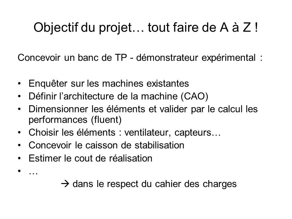 Objectif du projet… tout faire de A à Z ! Concevoir un banc de TP - démonstrateur expérimental : Enquêter sur les machines existantes Définir larchite