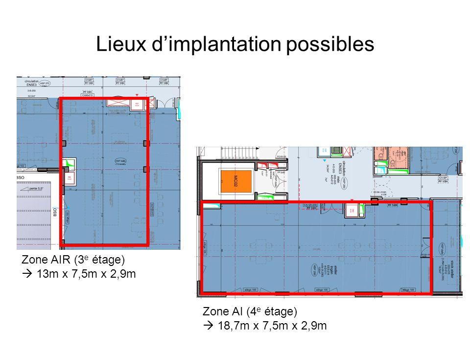 Lieux dimplantation possibles Zone AIR (3 e étage) 13m x 7,5m x 2,9m Zone AI (4 e étage) 18,7m x 7,5m x 2,9m