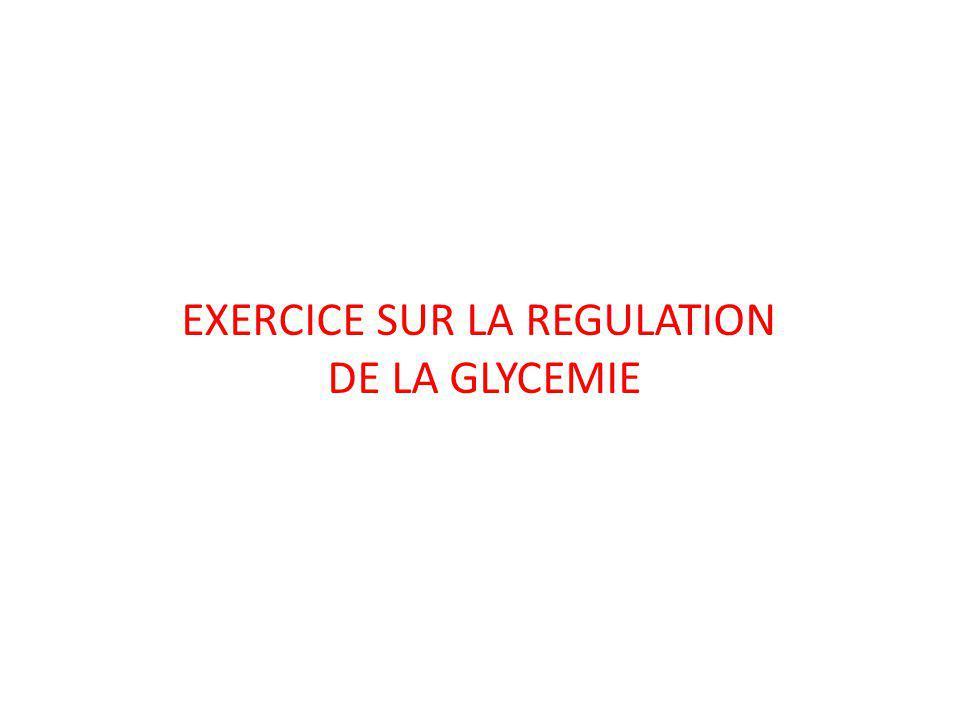 EXERCICE SUR LA REGULATION DE LA GLYCEMIE
