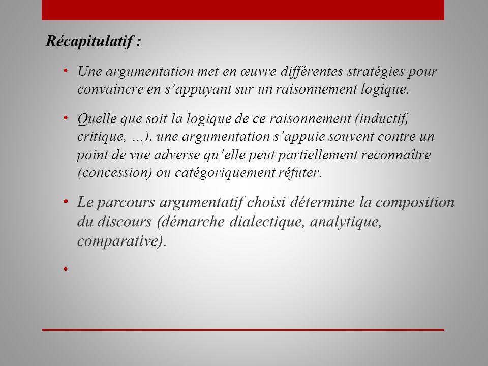 Récapitulatif : Une argumentation met en œuvre différentes stratégies pour convaincre en sappuyant sur un raisonnement logique.