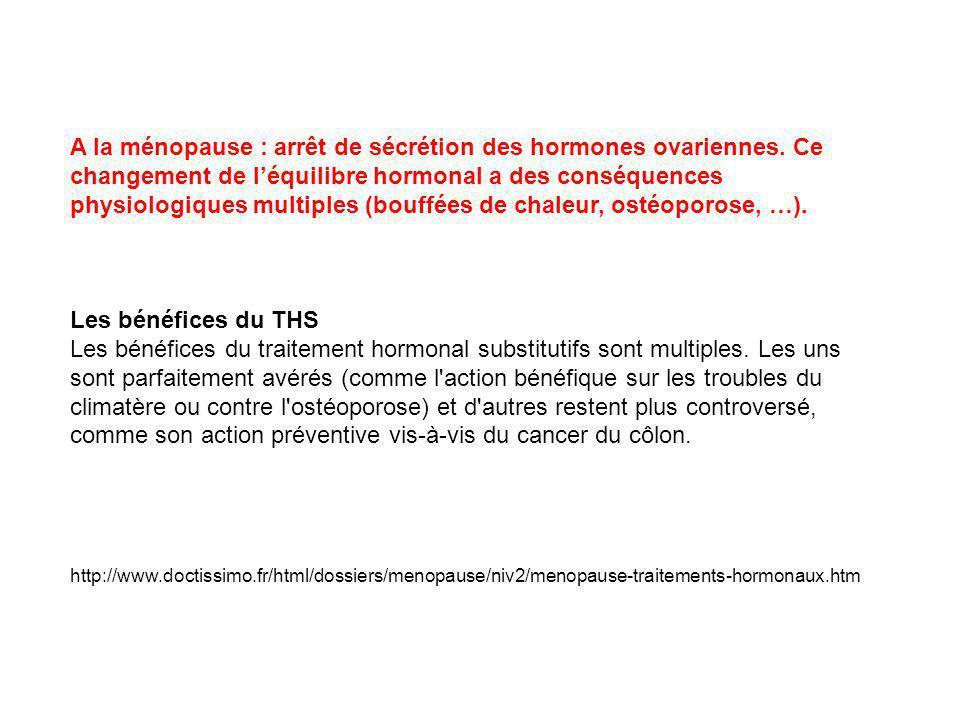 A la ménopause : arrêt de sécrétion des hormones ovariennes. Ce changement de léquilibre hormonal a des conséquences physiologiques multiples (bouffée