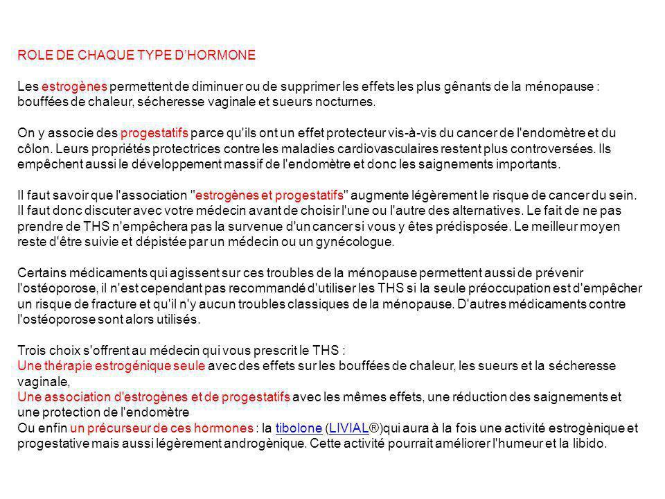 ROLE DE CHAQUE TYPE DHORMONE Les estrogènes permettent de diminuer ou de supprimer les effets les plus gênants de la ménopause : bouffées de chaleur,