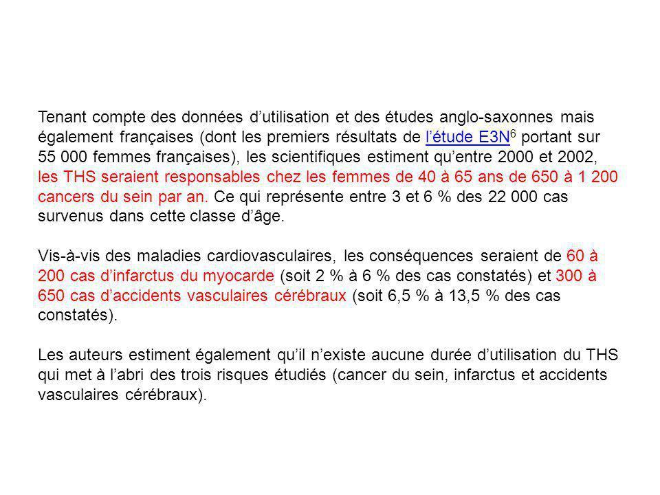 Tenant compte des données dutilisation et des études anglo-saxonnes mais également françaises (dont les premiers résultats de létude E3N 6 portant sur
