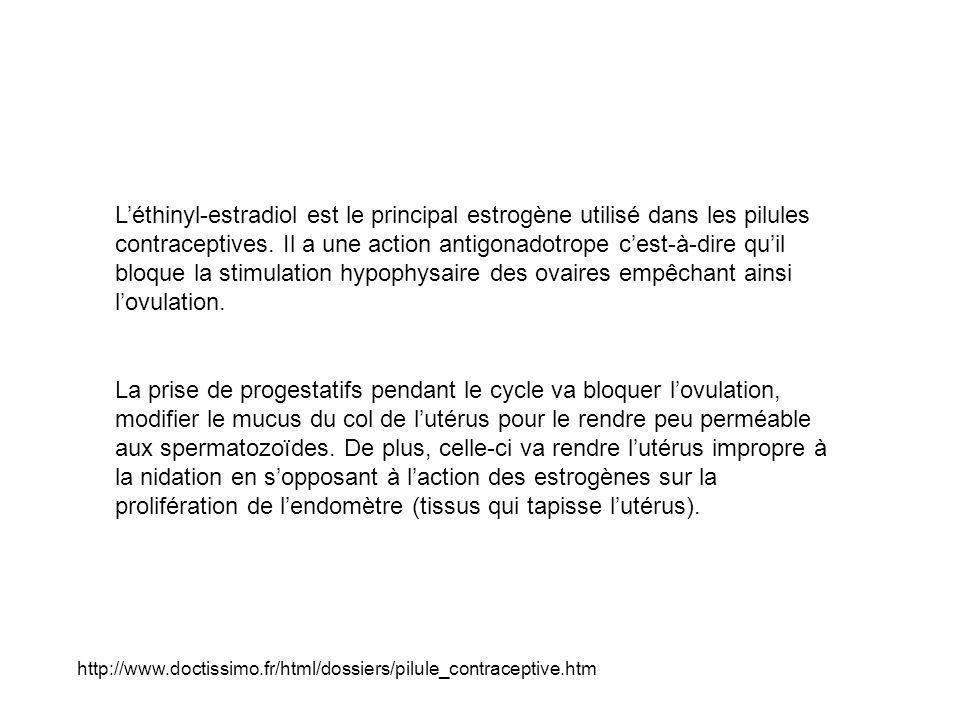 Pilules contraceptives : 1-oestroprogestatives Le principe de la pilule combinée est d apporter dans chaque comprimé une association d EE et d un progestatif afin d obtenir une triple action : Une diminution des sécrétions hypophysaires (action antigonadotrope), d où l absence de croissance folliculaire et d ovulation (ovaire au repos); Une altération de la glaire cervicale ; La muqueuse utérine se développe (mais moins).