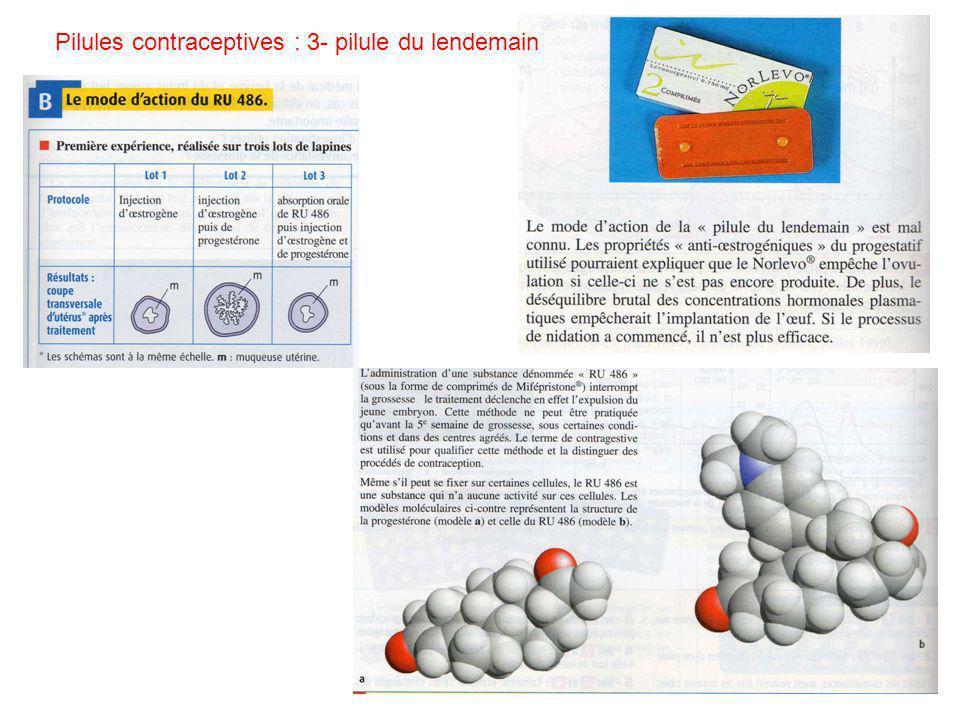 Pilules contraceptives : 3- pilule du lendemain