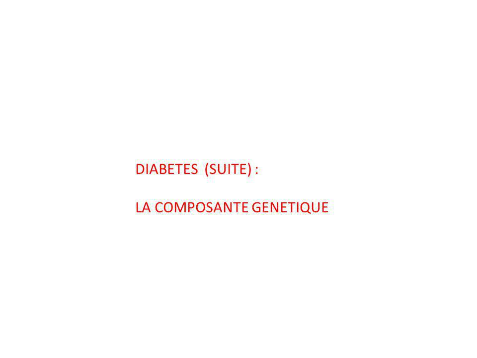 DIABETES (SUITE) : LA COMPOSANTE GENETIQUE