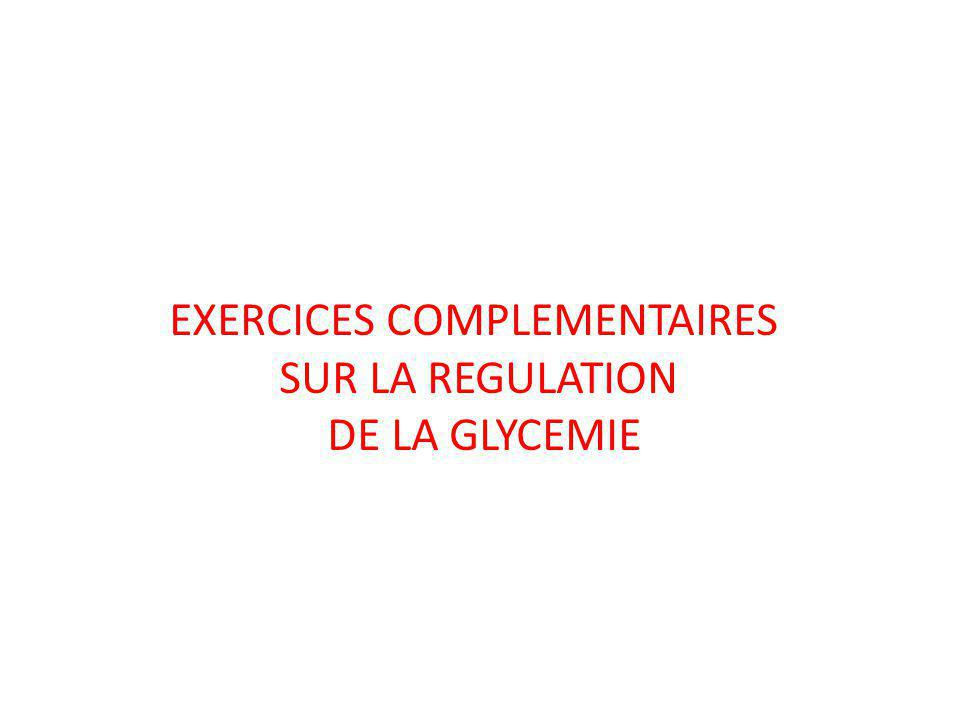EXERCICES COMPLEMENTAIRES SUR LA REGULATION DE LA GLYCEMIE