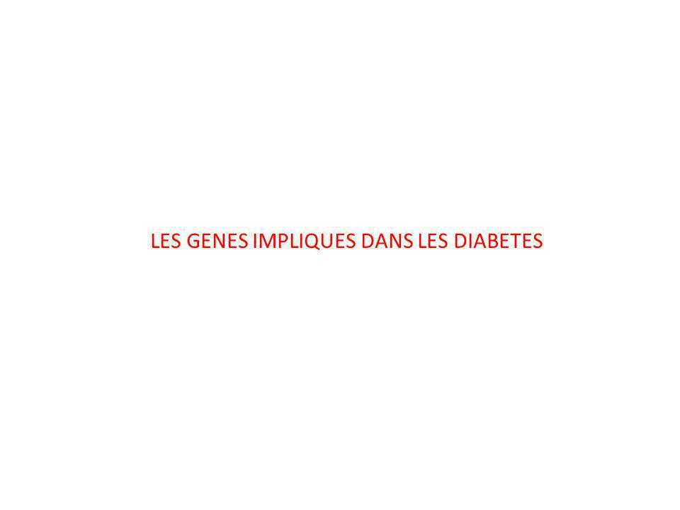 LES GENES IMPLIQUES DANS LES DIABETES