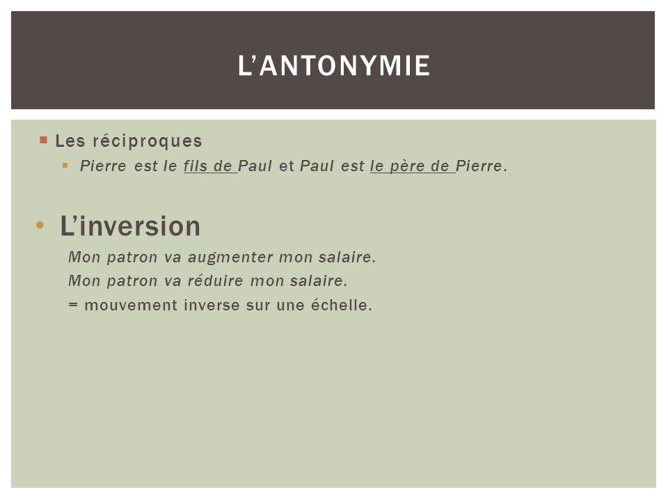 Les réciproques Pierre est le fils de Paul et Paul est le père de Pierre. Linversion Mon patron va augmenter mon salaire. Mon patron va réduire mon sa