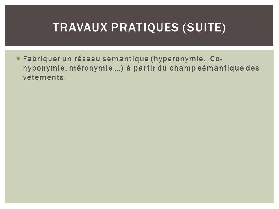 Fabriquer un réseau sémantique (hyperonymie. Co- hyponymie, méronymie …) à partir du champ sémantique des vêtements. TRAVAUX PRATIQUES (SUITE)