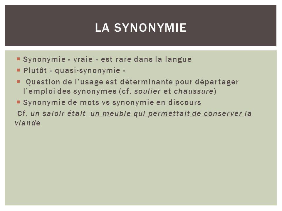 Synonymie « vraie » est rare dans la langue Plutôt « quasi-synonymie » Question de lusage est déterminante pour départager lemploi des synonymes (cf.