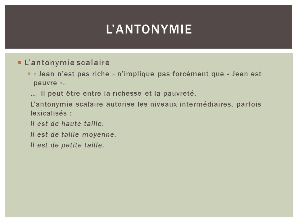 Lantonymie scalaire « Jean nest pas riche » nimplique pas forcément que « Jean est pauvre ». … Il peut être entre la richesse et la pauvreté. Lantonym