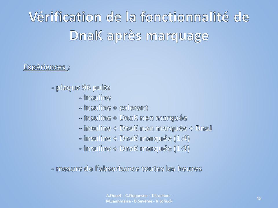 A.Douet - C.Duquesne - T.Frachon - M.Jeanmaire - B.Sevenie - R.Schuck 15