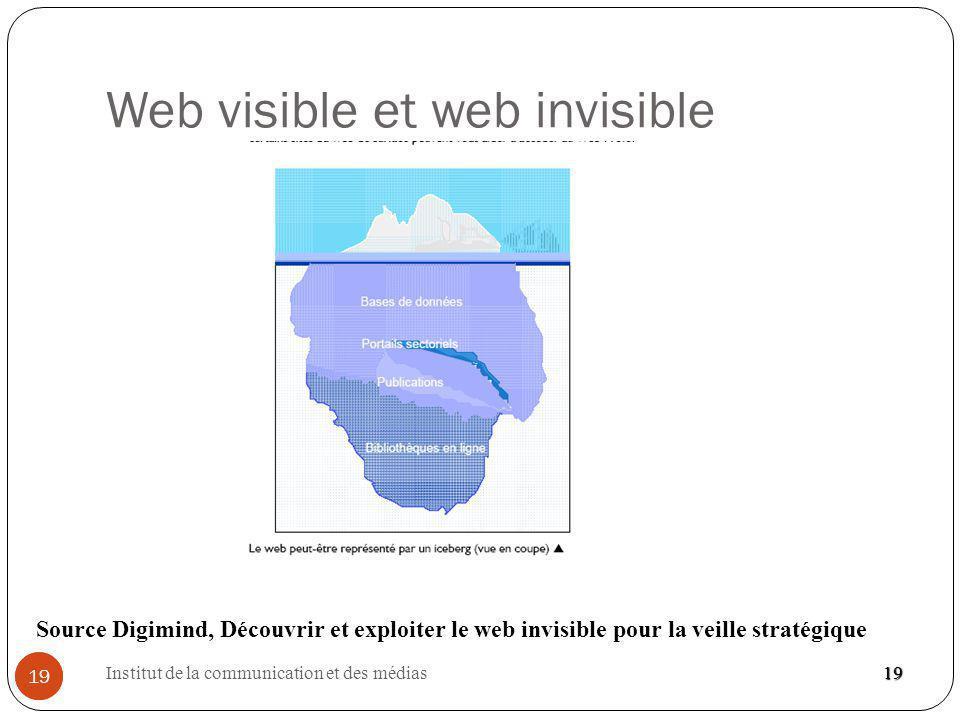 Institut de la communication et des médias 19 Web visible et web invisible 19 19 Source Digimind, Découvrir et exploiter le web invisible pour la veille stratégique