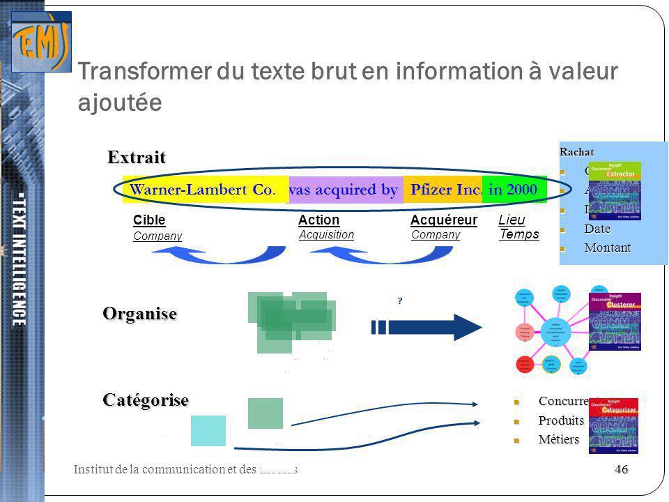 Institut de la communication et des médias 46 46 Extrait Transformer du texte brut en information à valeur ajoutée Organise Catégorise .