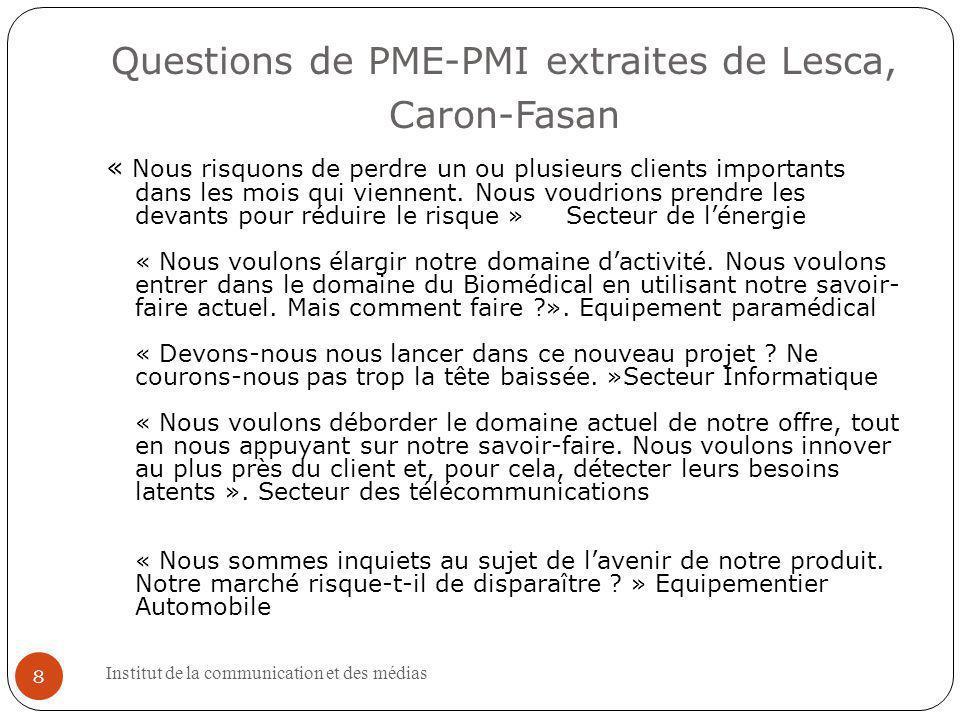 Institut de la communication et des médias 8 Questions de PME-PMI extraites de Lesca, Caron-Fasan « Nous risquons de perdre un ou plusieurs clients importants dans les mois qui viennent.
