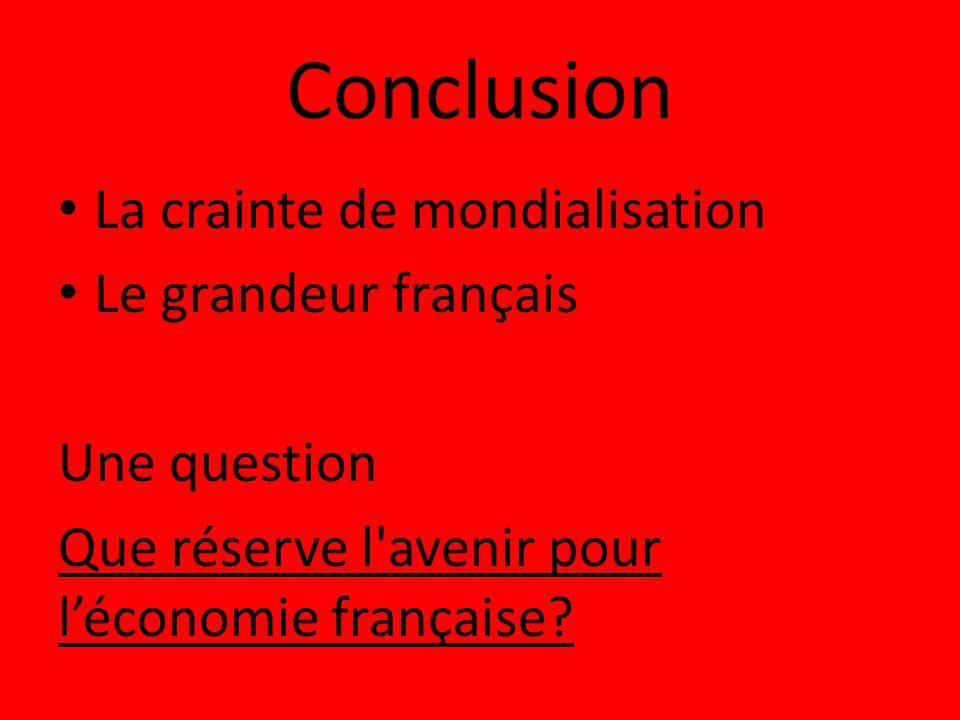 Conclusion La crainte de mondialisation Le grandeur français Une question Que réserve l avenir pour léconomie française?