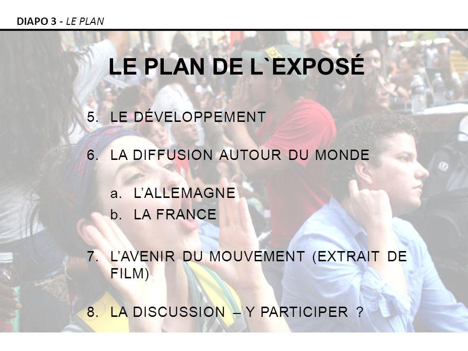 5.LE DÉVELOPPEMENT 6.LA DIFFUSION AUTOUR DU MONDE a.LALLEMAGNE b.LA FRANCE 7.LAVENIR DU MOUVEMENT (EXTRAIT DE FILM) 8.LA DISCUSSION – Y PARTICIPER .