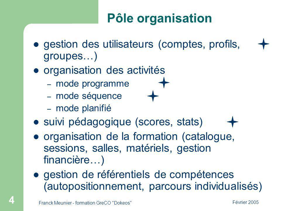 Février 2005 Franck Meunier - formation GreCO