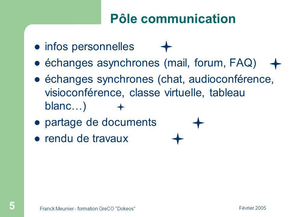 Février 2005 Franck Meunier - formation GreCO Dokeos 5 Pôle communication infos personnelles échanges asynchrones (mail, forum, FAQ) échanges synchrones (chat, audioconférence, visioconférence, classe virtuelle, tableau blanc…) partage de documents rendu de travaux