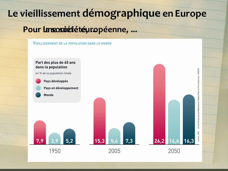 Le vieillissement démographique en Europe Pour une société,...Pour la société européenne,...