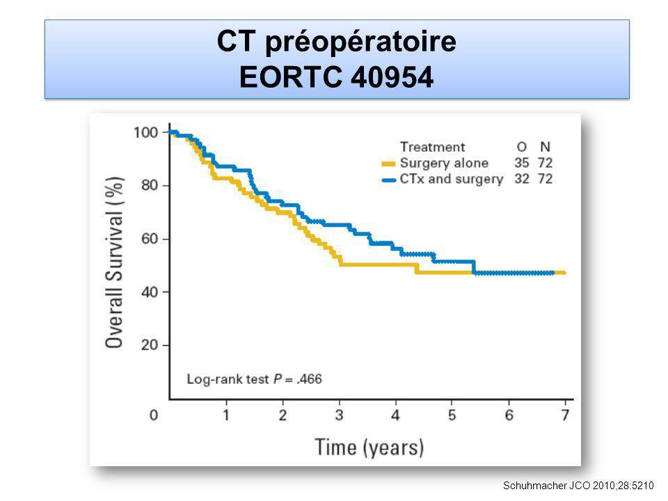 Schuhmacher JCO 2010;28:5210 CT préopératoire EORTC 40954