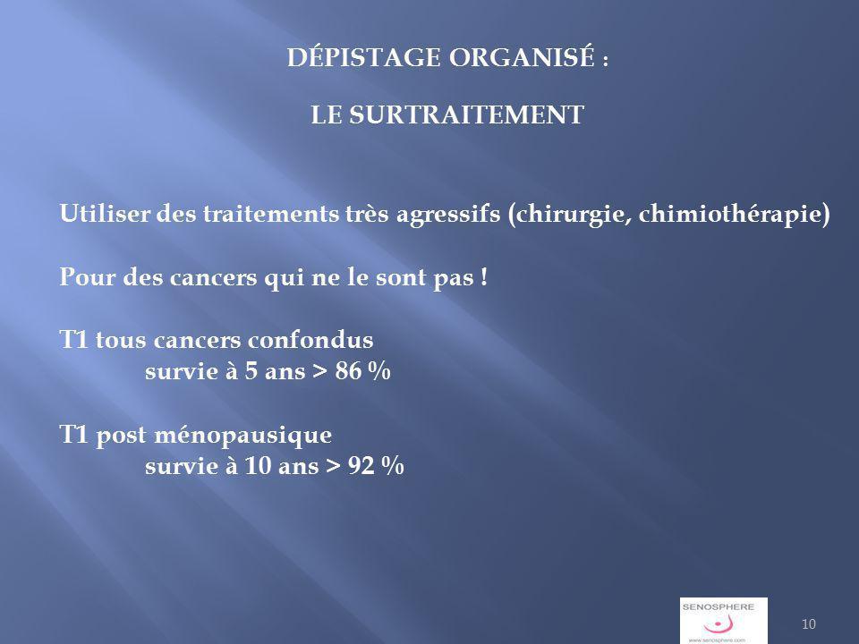 10 DÉPISTAGE ORGANISÉ : LE SURTRAITEMENT Utiliser des traitements très agressifs (chirurgie, chimiothérapie) Pour des cancers qui ne le sont pas .