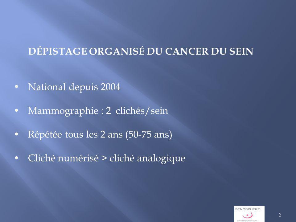 DÉPISTAGE ORGANISÉ DU CANCER DU SEIN National depuis 2004 Mammographie : 2 clichés/sein Répétée tous les 2 ans (50-75 ans) Cliché numérisé > cliché analogique 2