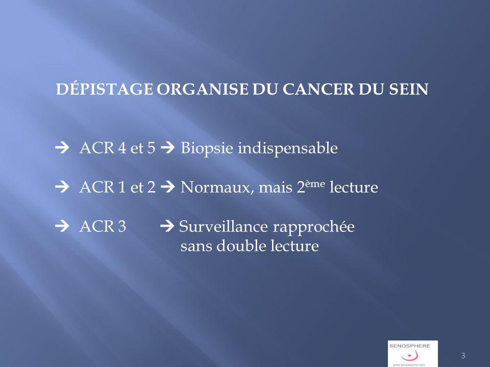 DÉPISTAGE ORGANISE DU CANCER DU SEIN ACR 4 et 5 Biopsie indispensable ACR 1 et 2 Normaux, mais 2 ème lecture ACR 3 Surveillance rapprochée sans double lecture 3
