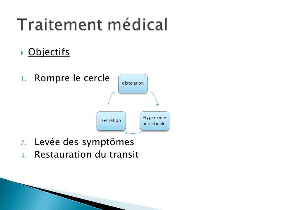 Objectifs 1. Rompre le cercle 2. Levée des symptômes 3. Restauration du transit distension Hypertonie intestinale sécrétion