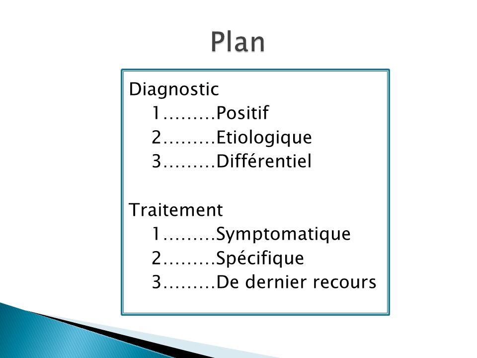 Diagnostic 1………Positif 2………Etiologique 3………Différentiel Traitement 1………Symptomatique 2………Spécifique 3………De dernier recours