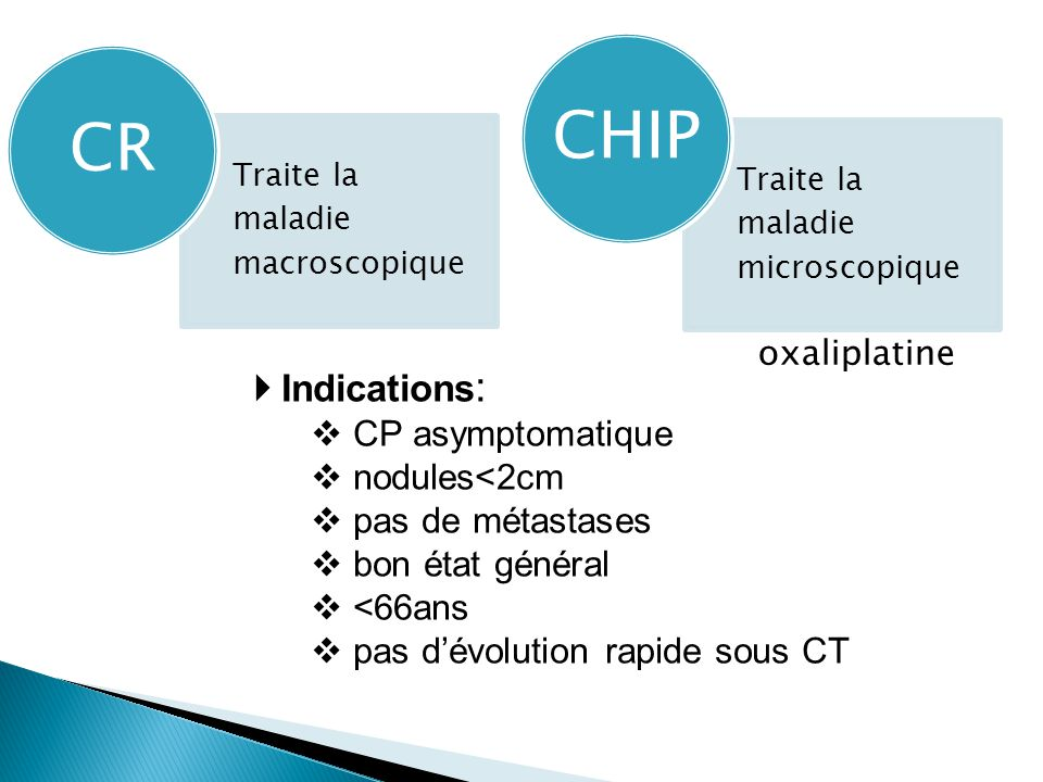 Traite la maladie macroscopique CR Traite la maladie microscopique CHIP oxaliplatine Indications : CP asymptomatique nodules<2cm pas de métastases bon